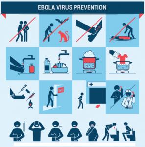 come-prevenire-lebola