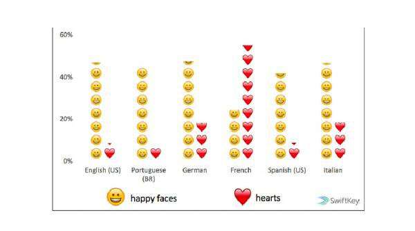 1429708609_emoji-hearts-600x335