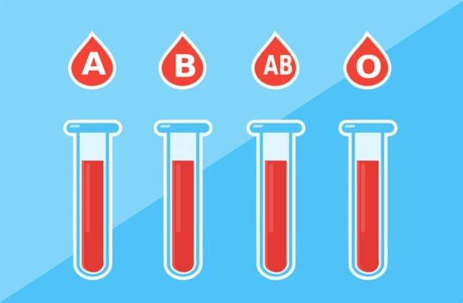 gruppo sanguigno covid